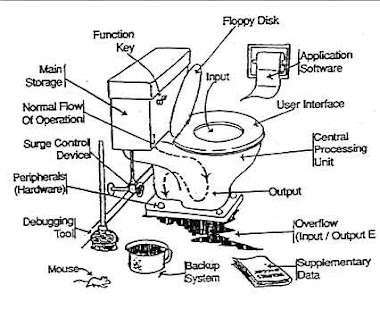 TOILET FOR COMPUTER GEEKS