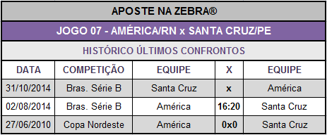 LOTECA 614 - JOGO 07 - AMÉRICA/RN x SANTA CRUZ