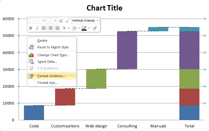 Waterfall chart in Excel pic 16