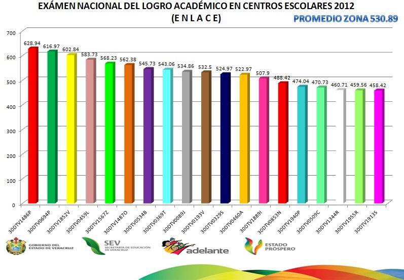 TELESECUNDARIAS ZONA 12 POZA RICA SUR: CALENDARIO ESCOLAR CICLO ...