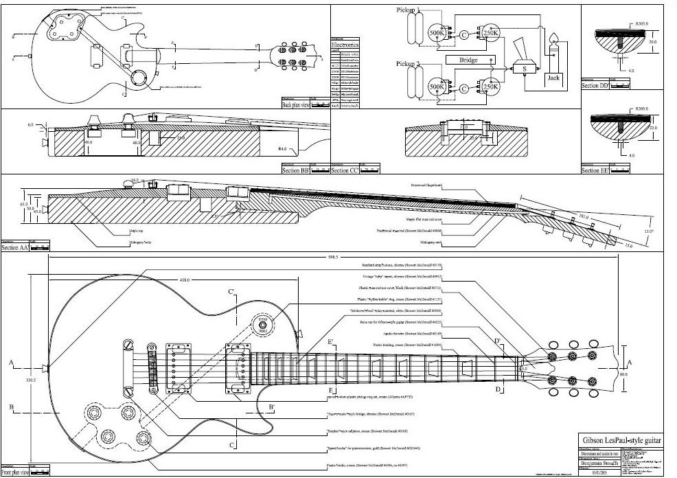 Анкерный стержень нужен для того, что бы гриф был идеально прямым.  В гибсонах ( и остальных гитарах...