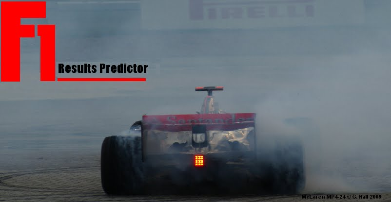 Formula 1 Results Predictor