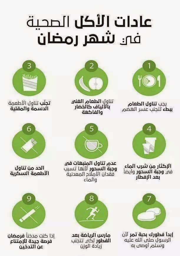 اللهم بلغنا رمضان واجعلنا فيه من الفائزين