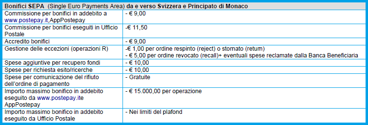 postepay-evolution-costi-bonifici-sepa-single-euro-payments-svizzera-principato-di-monaco
