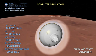 Curiosity MSL lands on Mars. Computer simulation of entry into Martian atmosphere. 6 August 2012. NASA/JPL.
