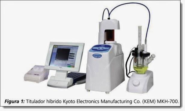 Titulador híbrido Kyoto Electronics Manufacturing Co