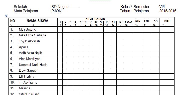 Contoh Format Absensi Siswa Dan Daftar Nilai Guru Mapel Info Operator Sekolah