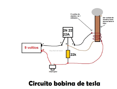 Tesla Model S Fuse Diagram moreover Garage Fuse Box Wiring as well 1966 Mustang Radio Wiring Diagram likewise 4r55e Solenoid Location together with Nissan Versa  bination Switch Wiring Diagram. on tesla fuse box