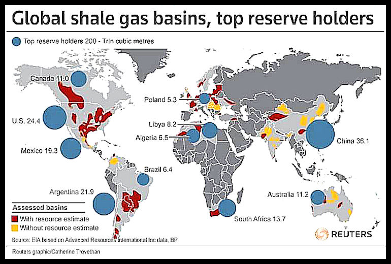Distribution Of Natural Gas In The World