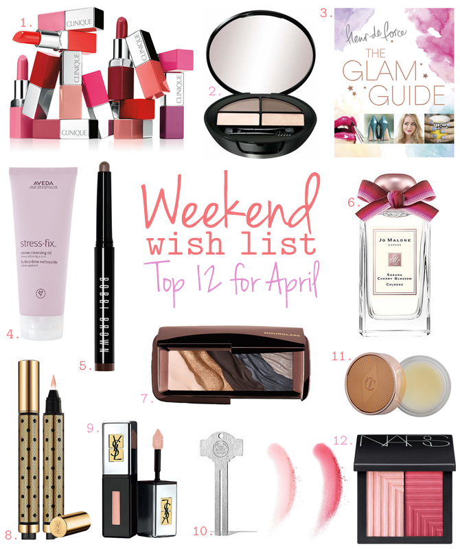 Weekend Wish List – Top 12 for April