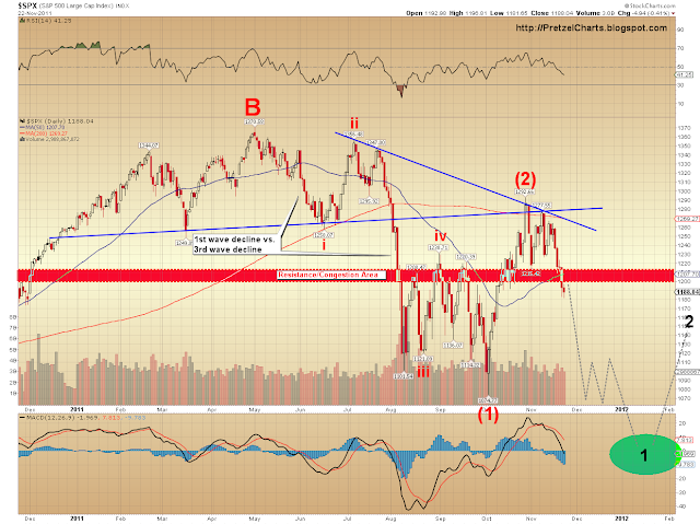 SPX Update: The Crash vs. Seasonality: Round One