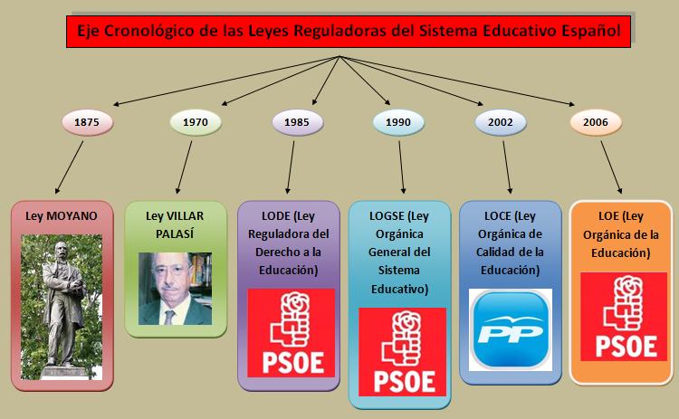 El Mundo De Cristina  Plat U00f3n Y La Educaci U00f3n