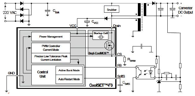 Hình 54 - Sơ đồ khối nguồn sử dụng IC công suất ICE3A5065