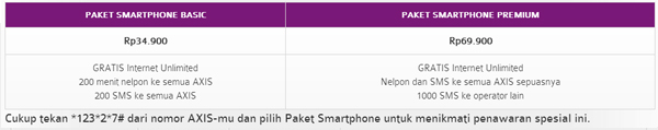 Paket Internet AXIS Smartphone