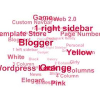 Cara Membuat Label Cloud Berputar Di Blog