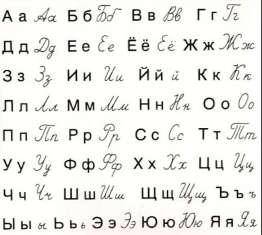Rusça söz kalıpları