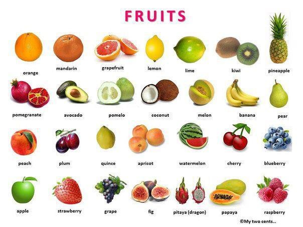 Let's Learn English Together: Types of Fruits