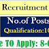 DRDO CEPTAM 8 Recruitment 2016 Apply for 1142 Vacancies