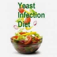 Diet Yeast Infection