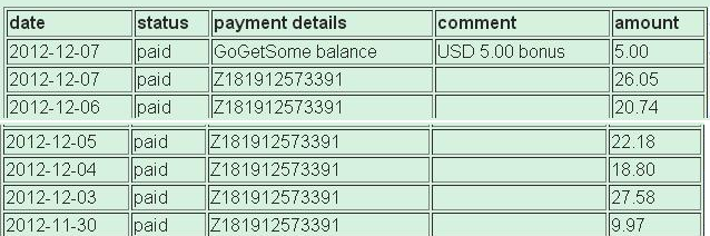 Proof payment of Gogetsome.net