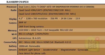 Falta poco para el lanzamiento del Blackberry L-Series (Z10) y como era de esperarse se filtraron fotos de este equipo y sus especificaciones y/o características.