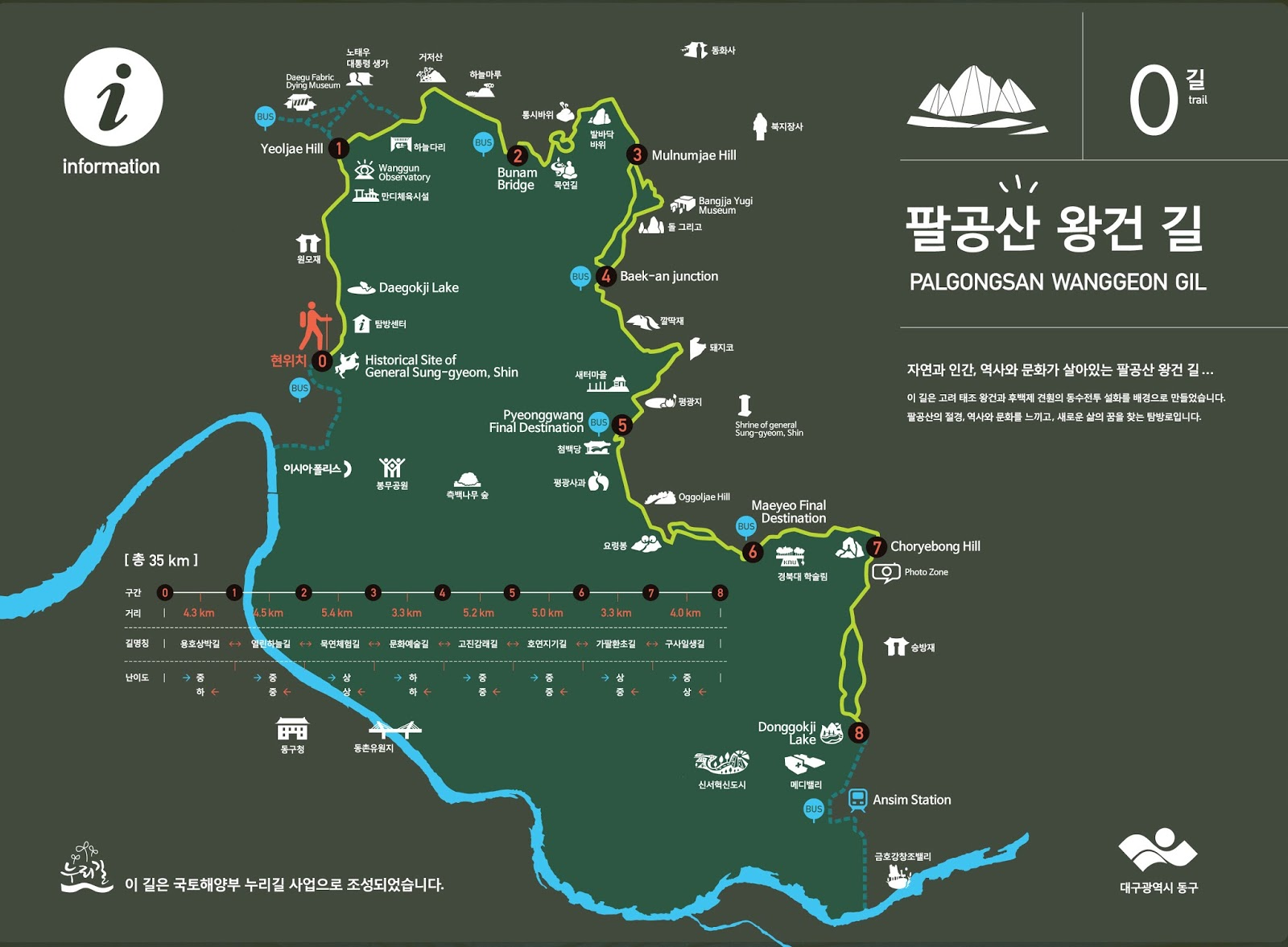 The map of King Wanggun Trail in Mt.Palgong