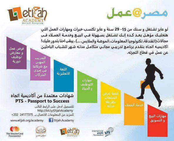 برنامج تأهيل الشباب اتجاه 2013