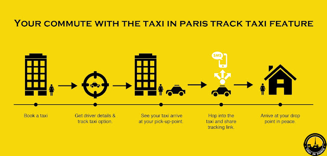 Taxi Booking from Paris for Airport Transfer or any Destination
