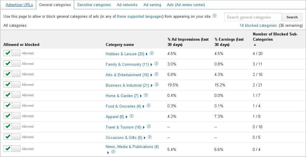How to Block Low Performing Adsense Categories to Increase Earnings
