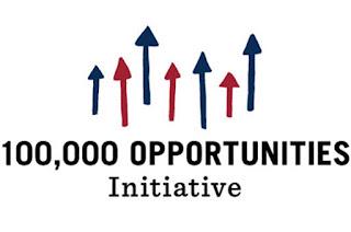 logo for 10K opporunities initiative