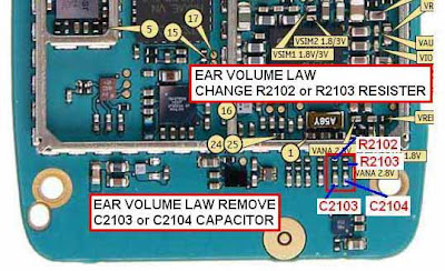 Nokia 5500 Speaker and Ear Peace Problem solution ways
