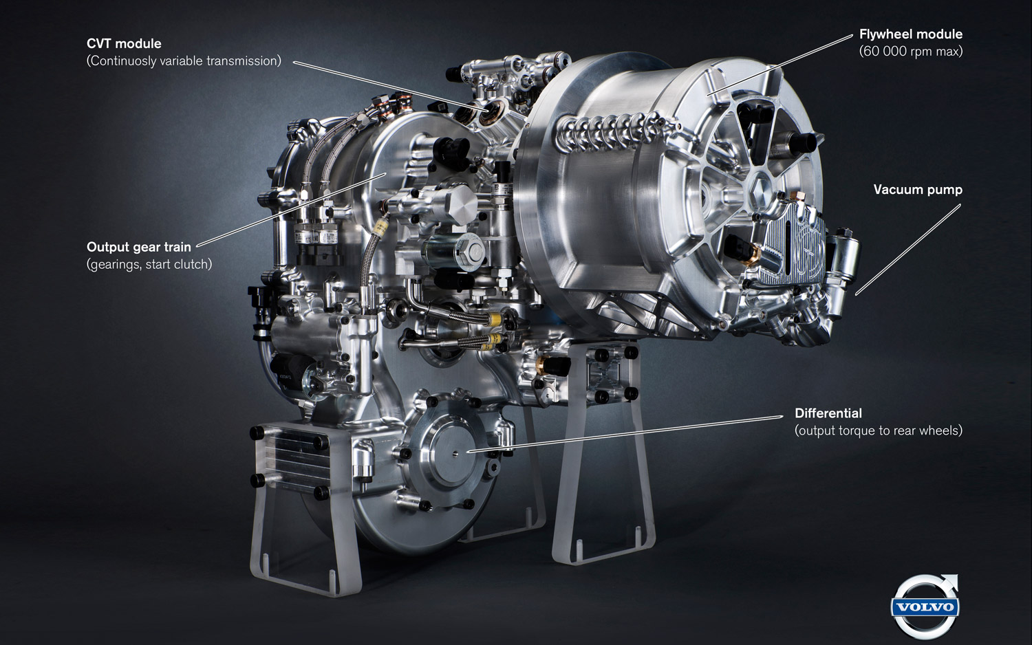 Volvo Kers Flywheel System Boosts Fuel Efficiency By 25 And Will Vacuum Pump Wiring Diagram Look To Put It Into Production Cars