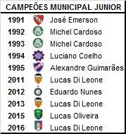 Campeões Municipais Júnior