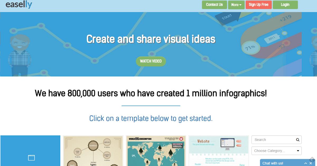 Easel.ly 讓任何人都能在簡報中用資訊圖表說故事