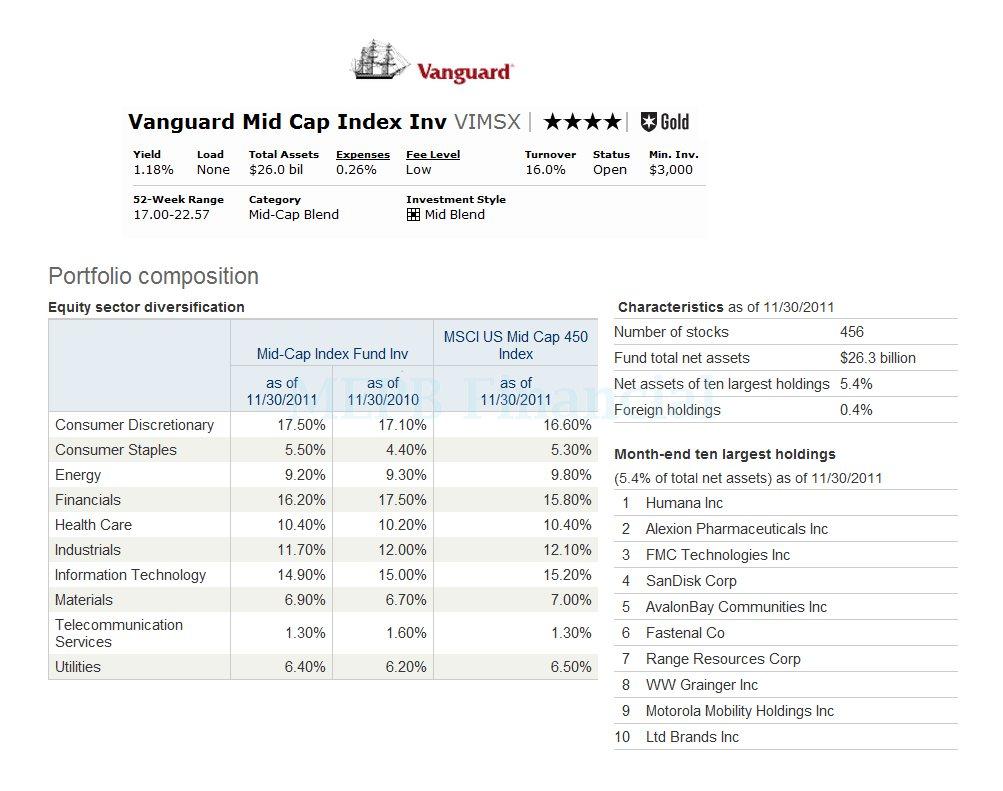 Vanguard mid cap index fund vimsx mepb financial vanguard mid cap index fund biocorpaavc Choice Image