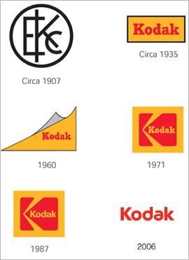 Evolução da marca Kodak: do seu nascimento até os dias atuais