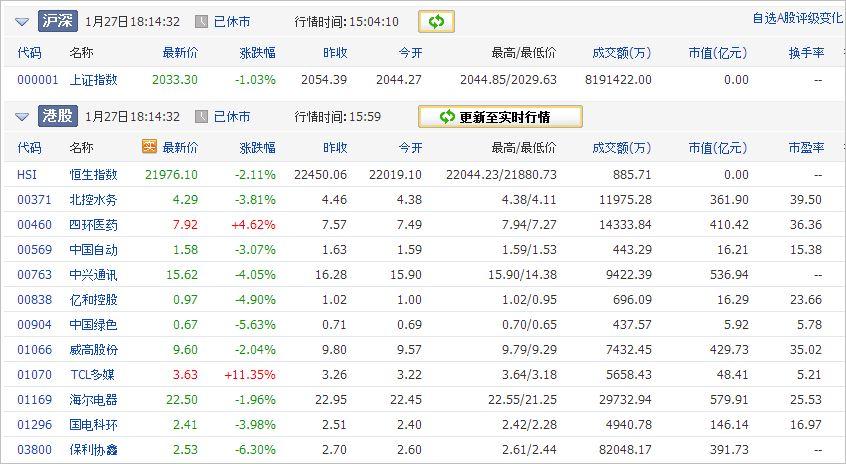 中国株コバンザメ投資ウォッチ銘柄watch20140127