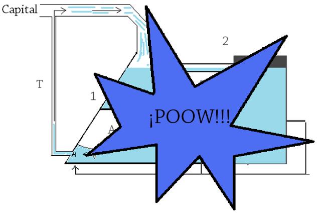 Grafica que dice pow