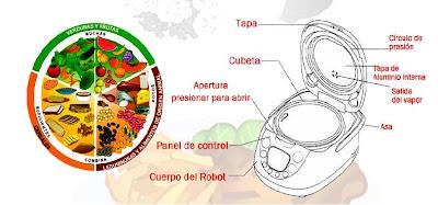 robot para cocinar lady master
