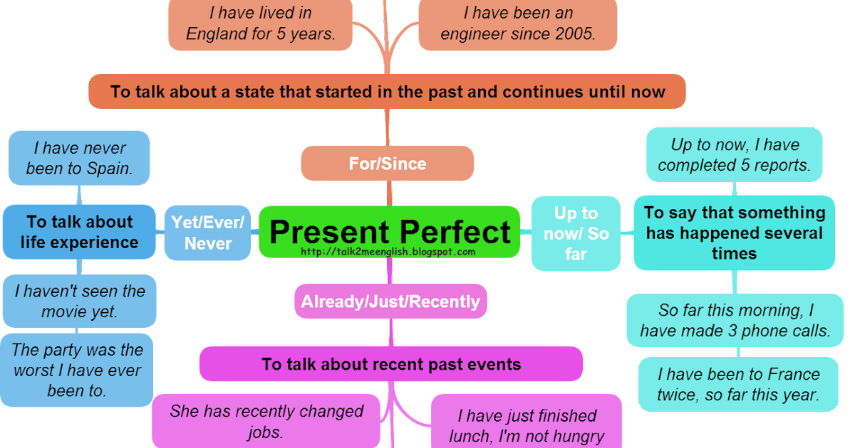 Present And Past Tenses - newhairstylesformen2014.com