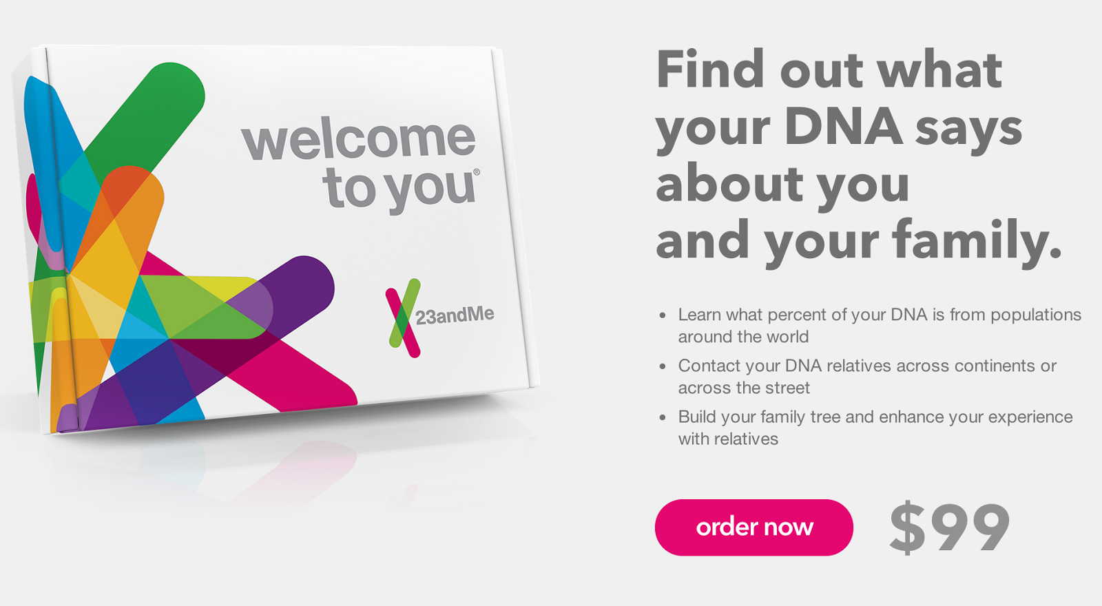 Welcome to 23andme genetic test kit