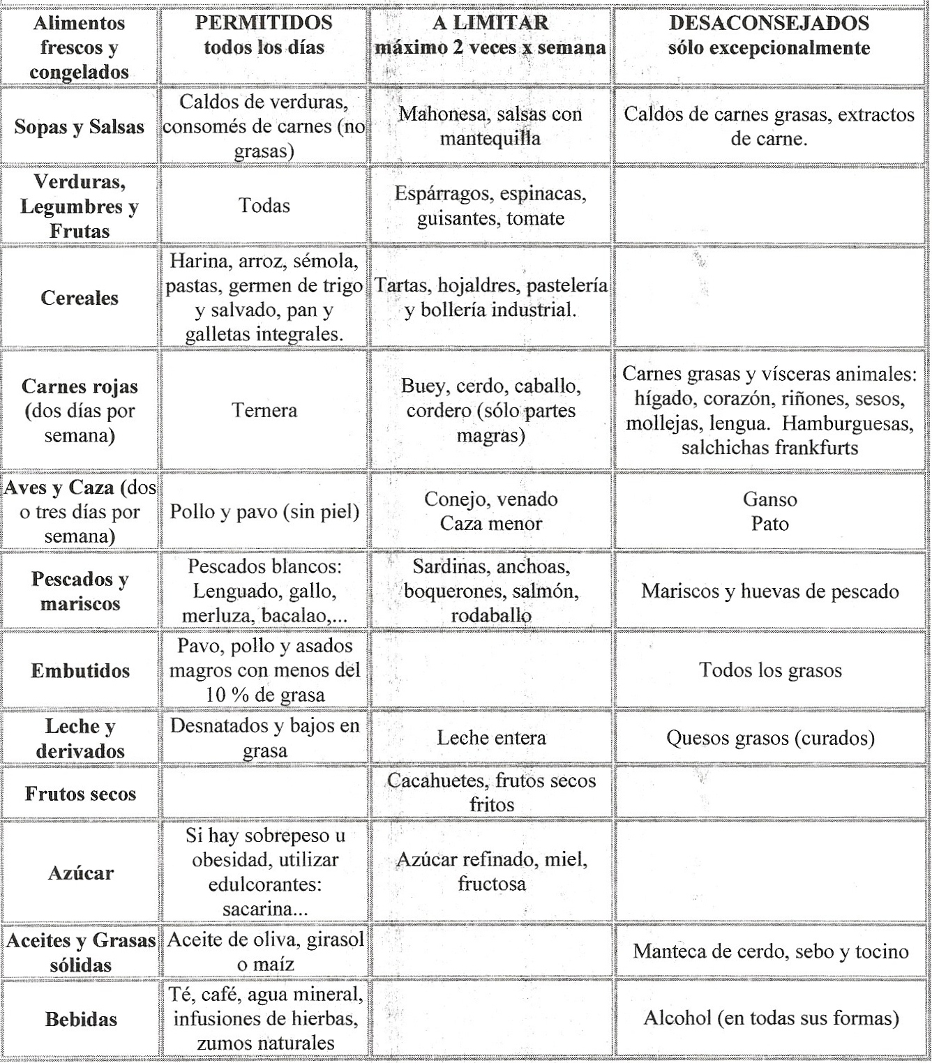 dedos.hinchados acido urico thrombocidal dieta para la gota o control del acido urico alimentos contraindicados para enfermedad gota