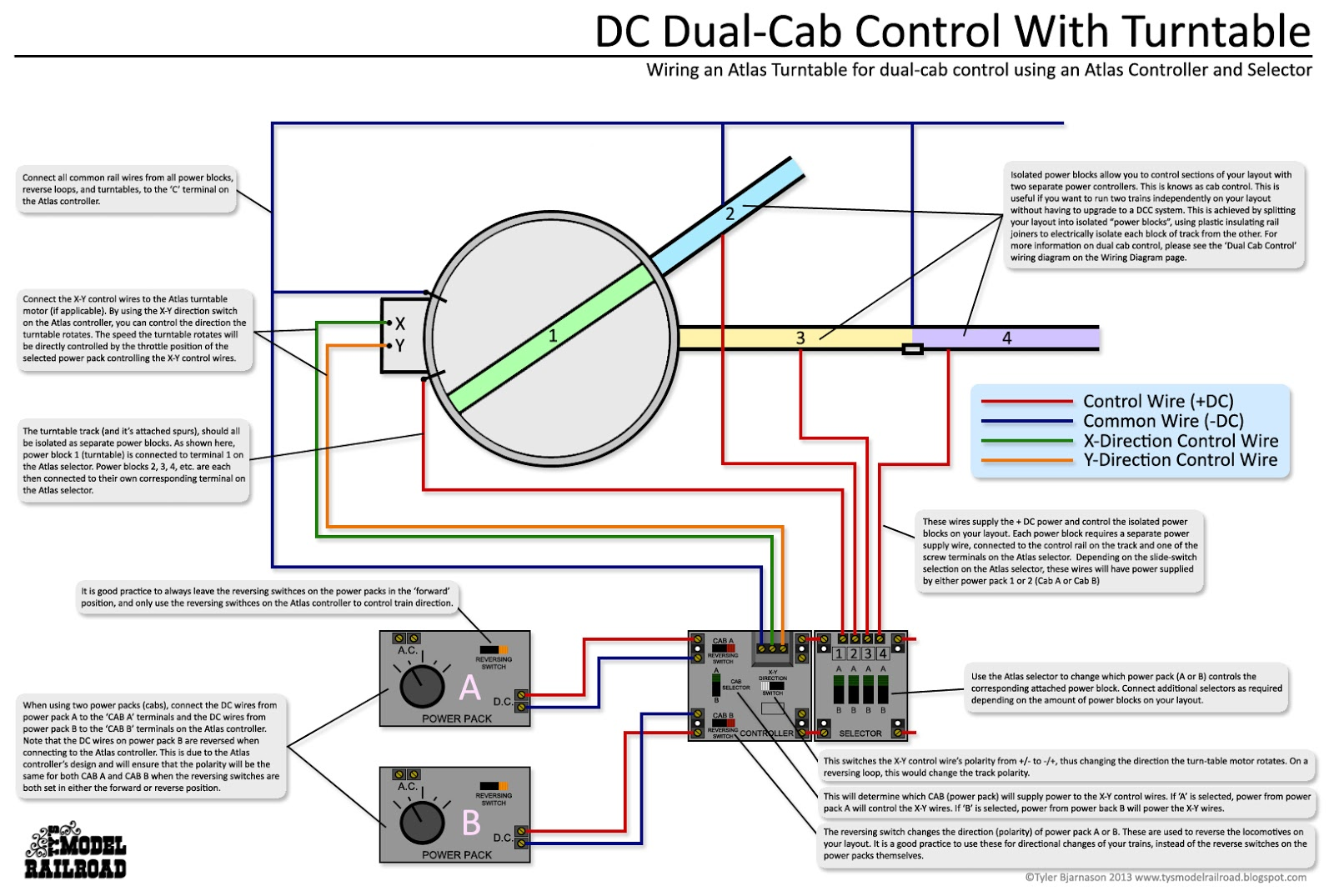 How to use dual cab control to power and operate a turntable and turntable  motor using