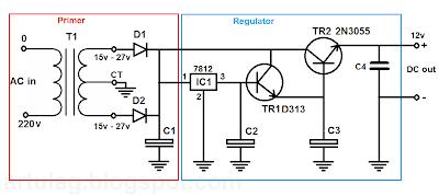 catu daya tunggal gelombang penuh dengan regulator