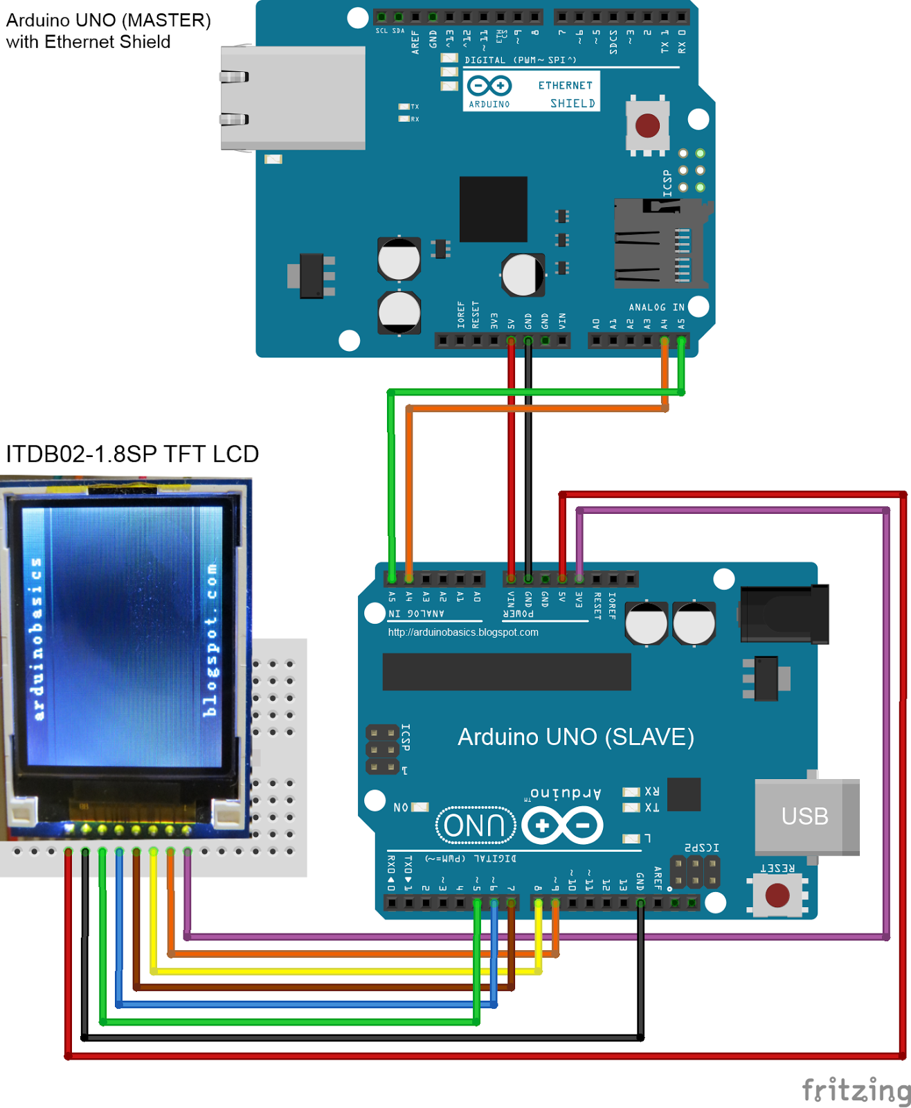 Arduino basics weather reporter temboo ethernet and arduino fritzing sketch baditri Images