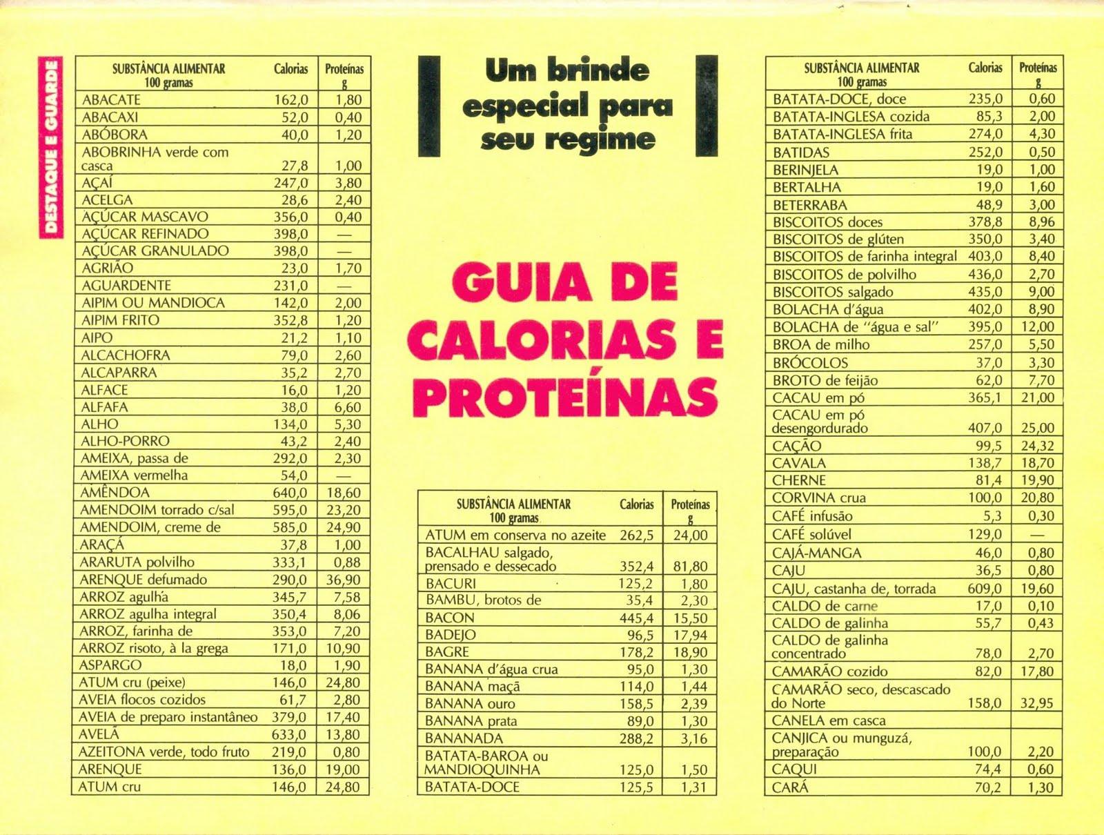 Populares Surpreenda-se: Tabela de calorias MS73