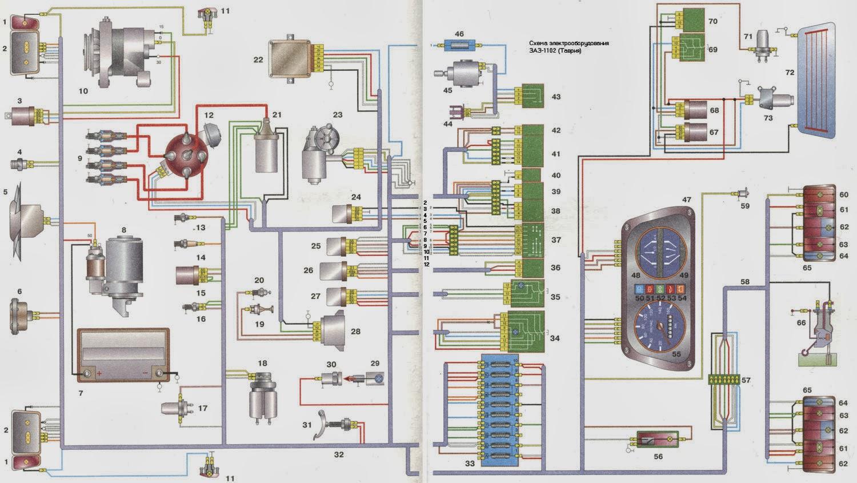 Схема подключения предохранителей заз 1102