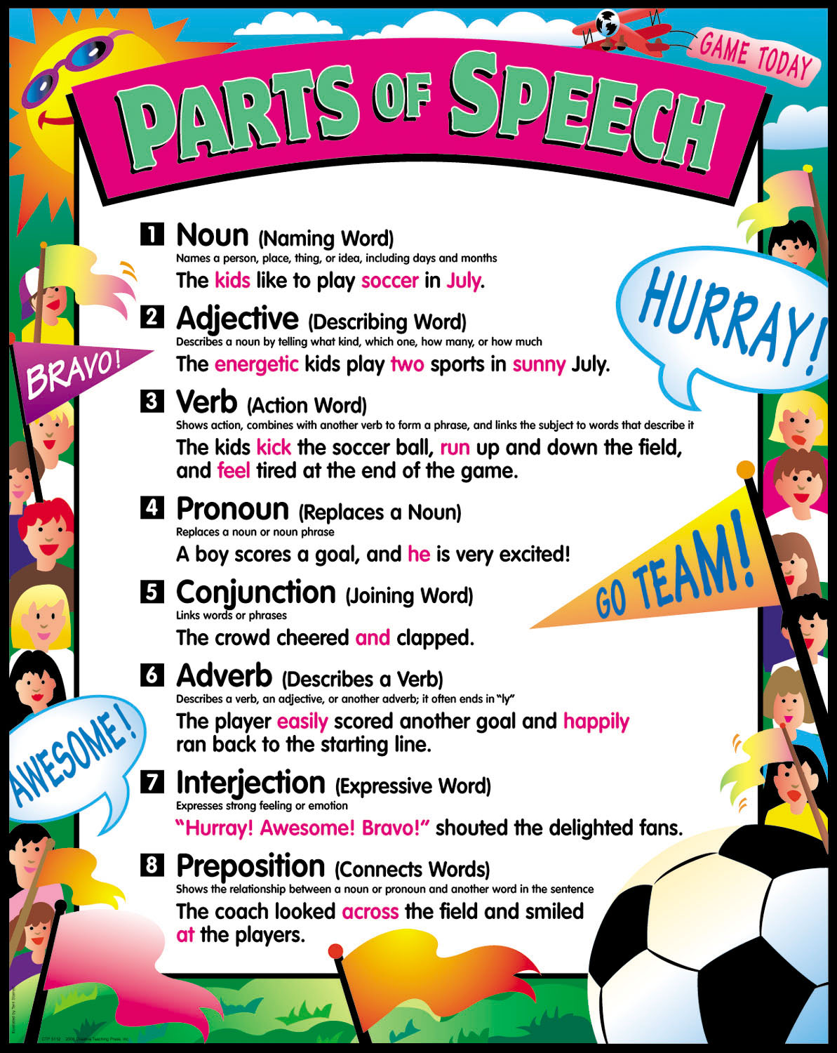 This is a picture of Crush Parts of Speech Chart Printable
