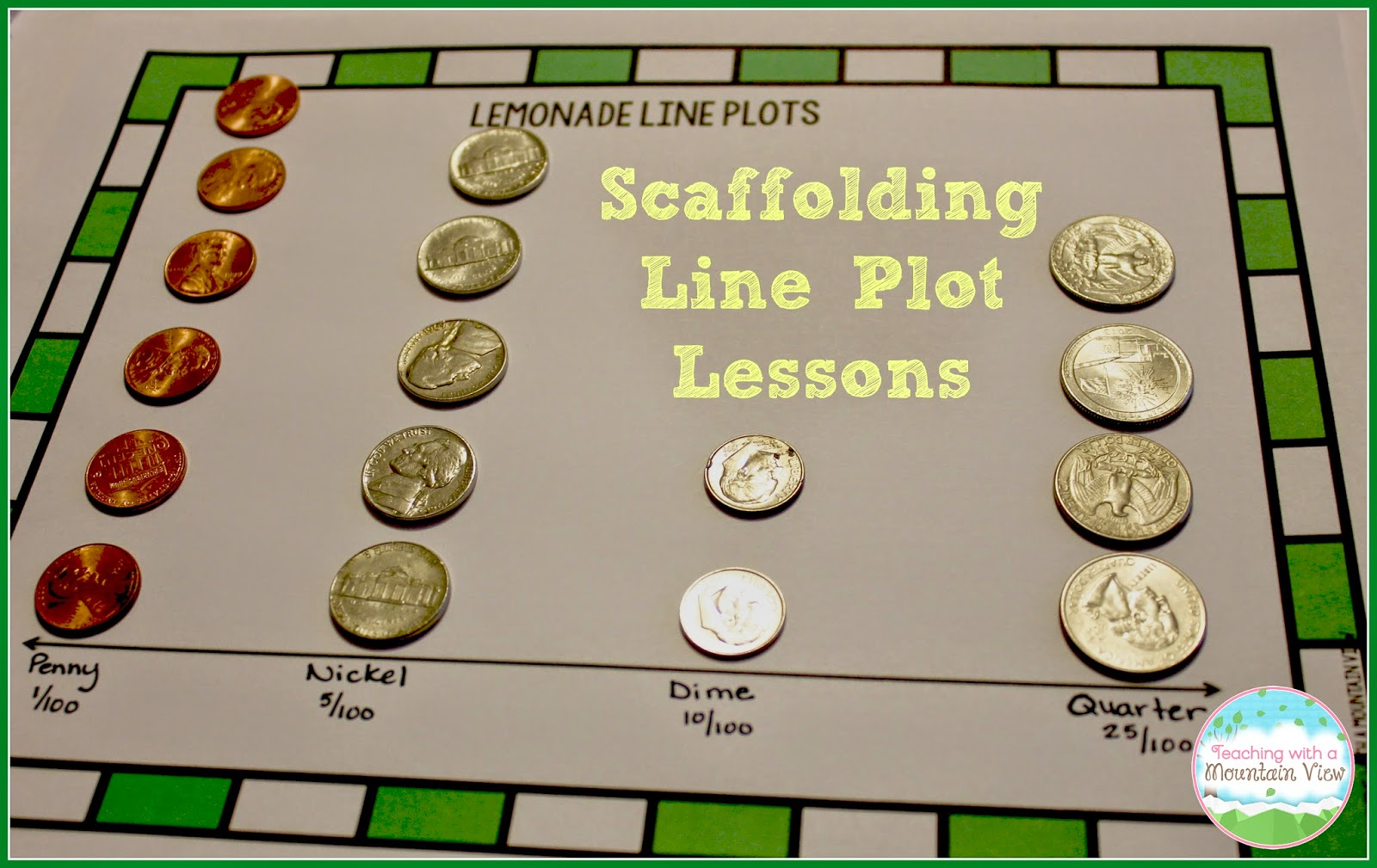Line Plot Activities and Resources | Teaching With a ...