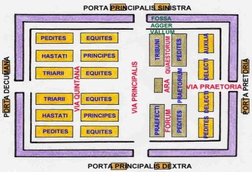 HISTORIA PARA NO DORMIR: Castra aestiua: el campamento legionario  provisional.